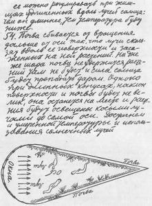 Рукопись К.Э. Циолковского «Альбом космических путешествий», 1933 год.